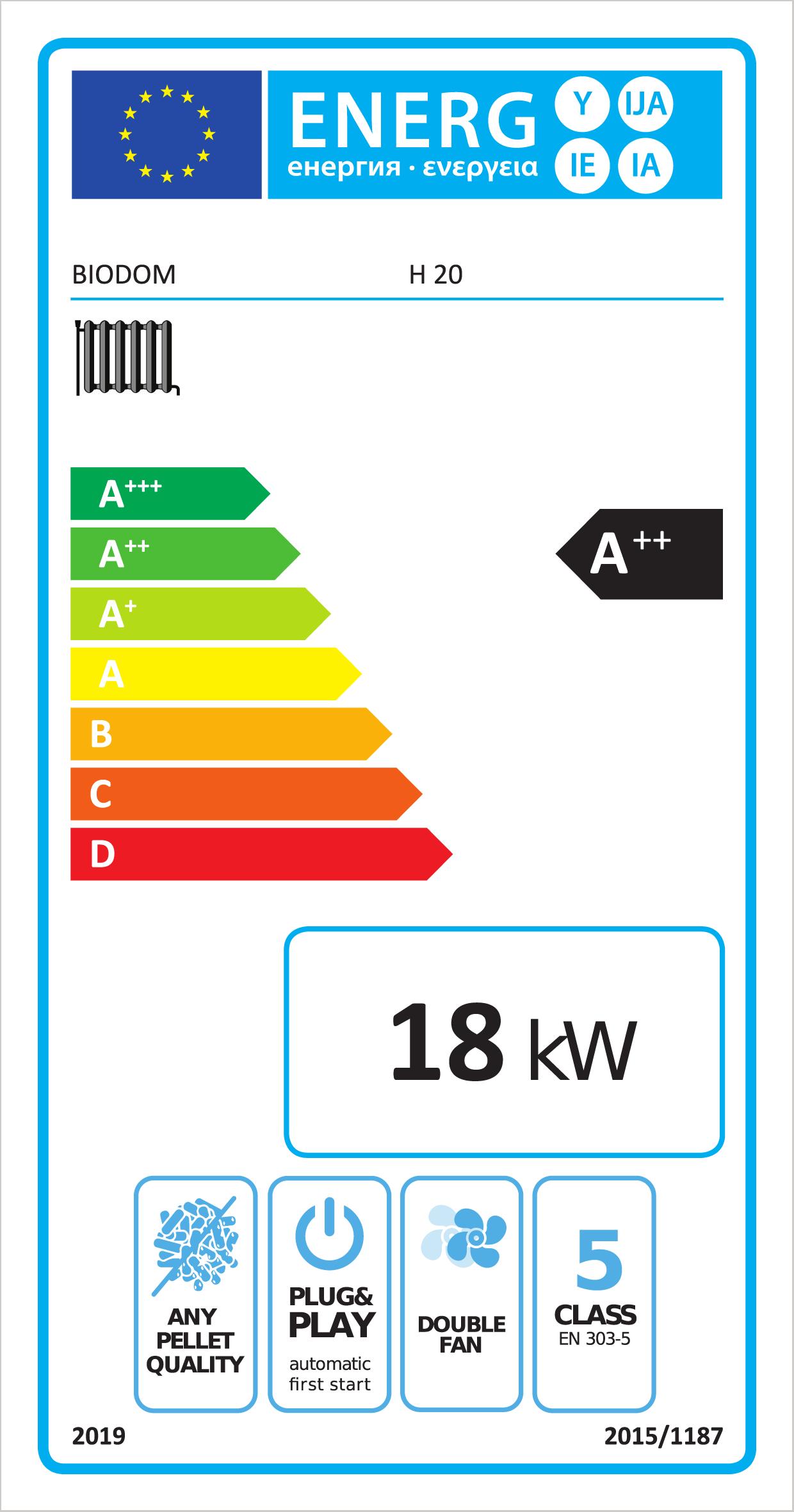 Energielabel A++ voor de Biodom H20 cv pelletkachel